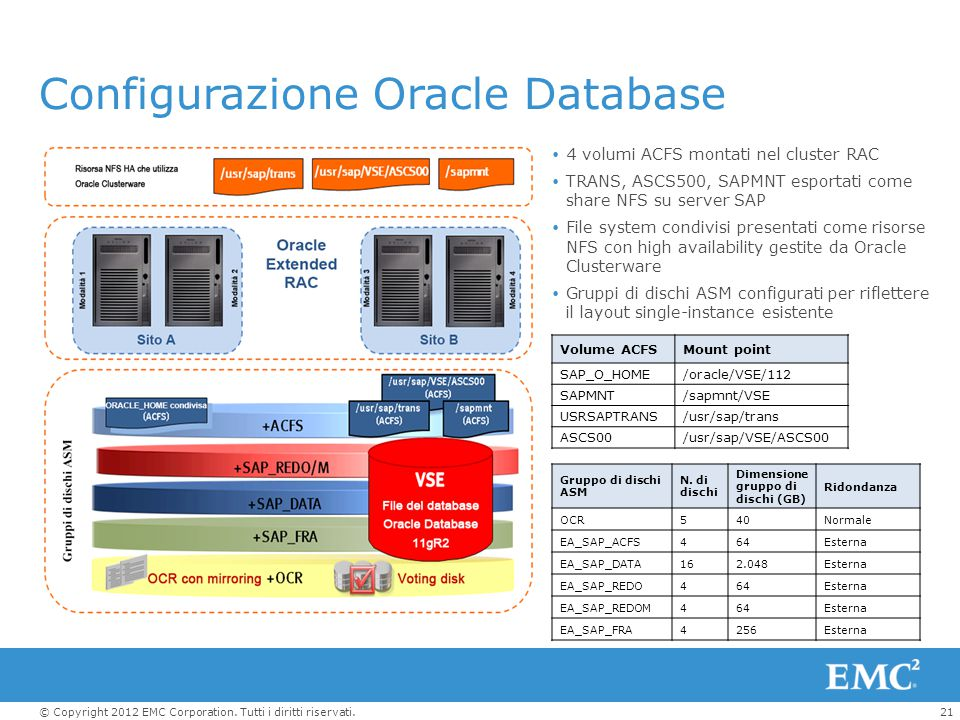 Configurazione Oracle Database