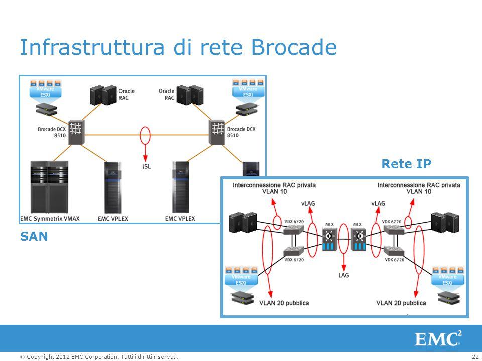 Infrastruttura di rete Brocade
