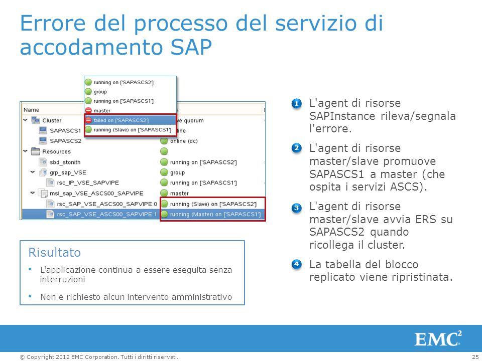Errore del processo del servizio di accodamento SAP