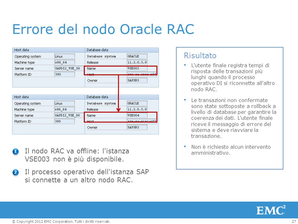 Errore del nodo Oracle RAC