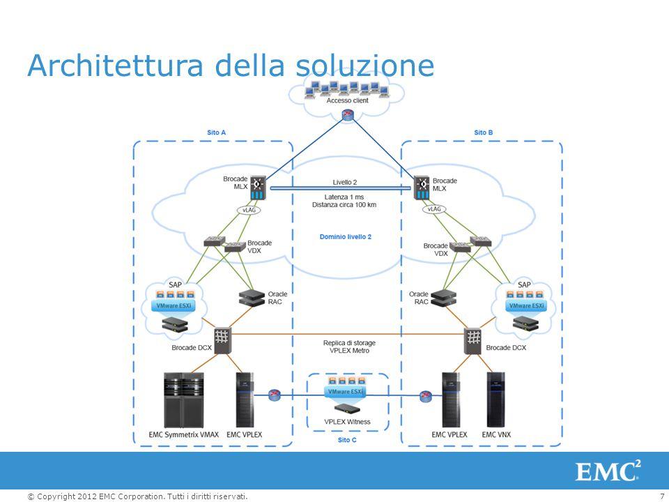 Architettura della soluzione