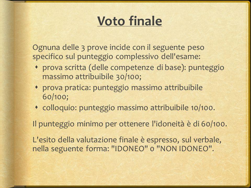 Voto finale Ognuna delle 3 prove incide con il seguente peso specifico sul punteggio complessivo dell esame: