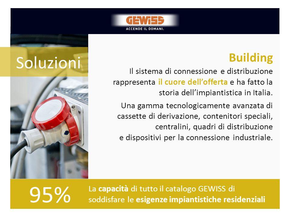 Building Soluzioni. Il sistema di connessione e distribuzione rappresenta il cuore dell'offerta e ha fatto la storia dell'impiantistica in Italia.