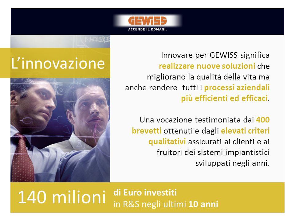 140 milioni L'innovazione di Euro investiti