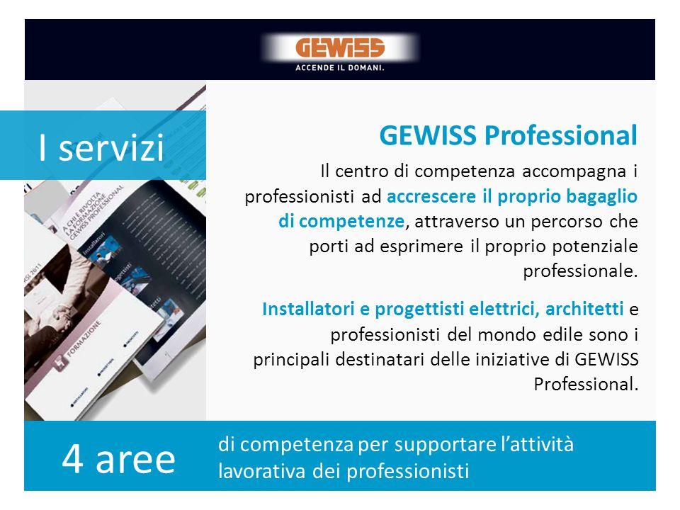 I servizi 4 aree GEWISS Professional