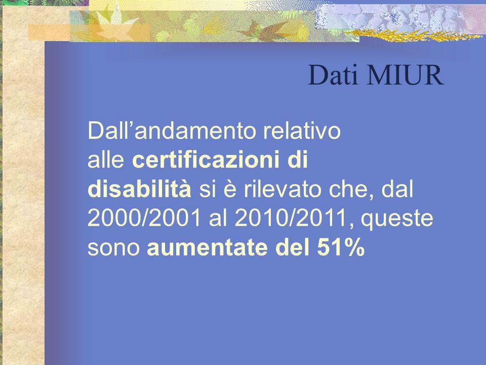 Dati MIUR Dall'andamento relativo alle certificazioni di disabilità si è rilevato che, dal 2000/2001 al 2010/2011, queste sono aumentate del 51%