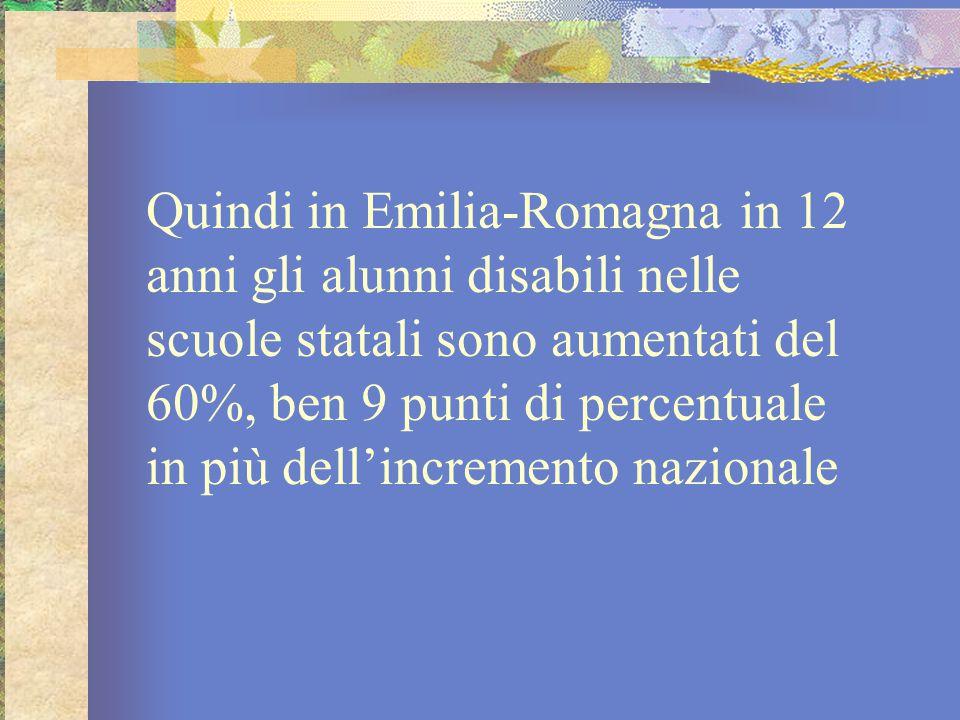 Quindi in Emilia-Romagna in 12 anni gli alunni disabili nelle scuole statali sono aumentati del 60%, ben 9 punti di percentuale in più dell'incremento nazionale