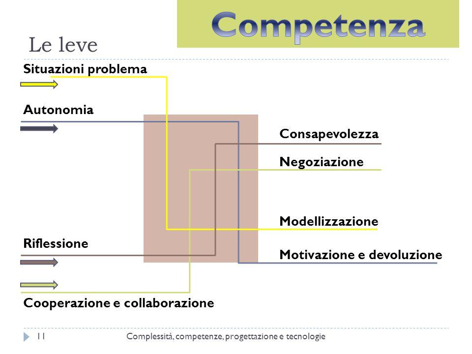 Competenza Le leve Situazioni problema Autonomia Consapevolezza