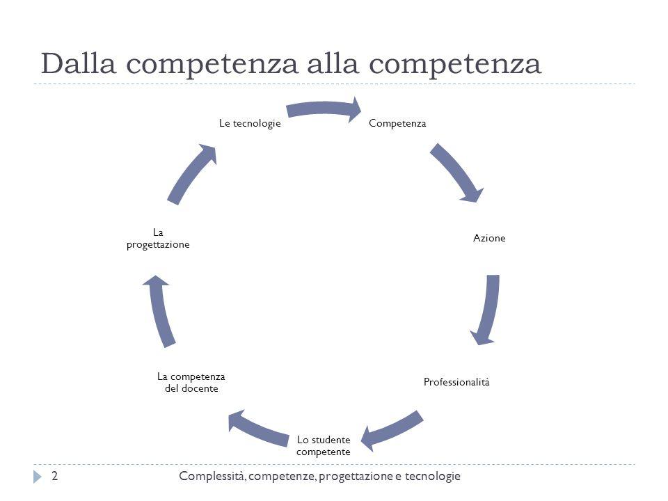 Dalla competenza alla competenza