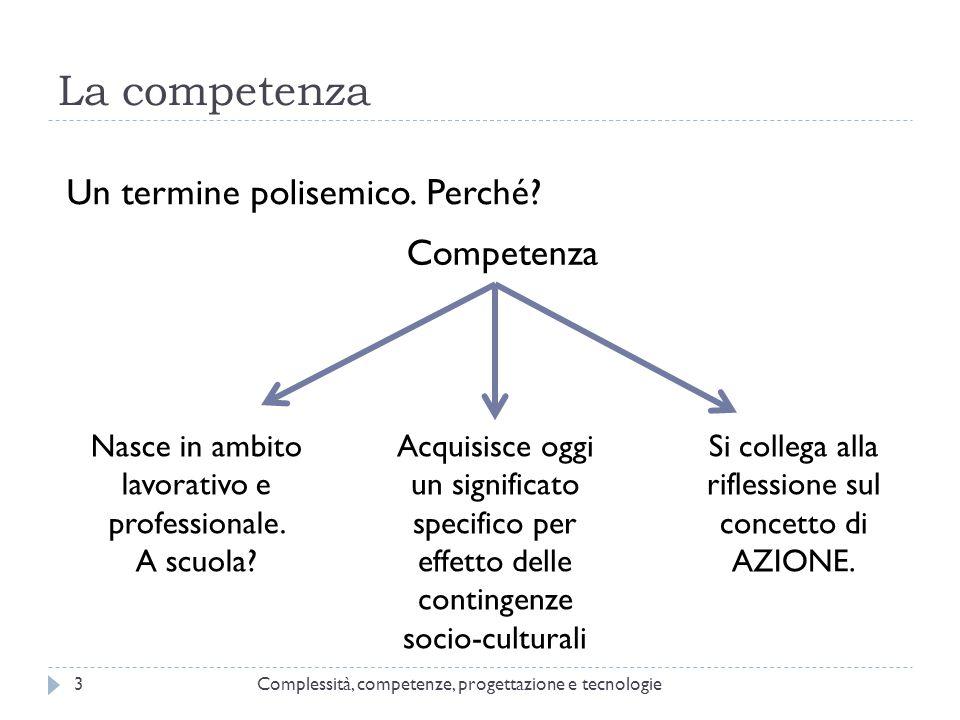 La competenza Un termine polisemico. Perché Competenza
