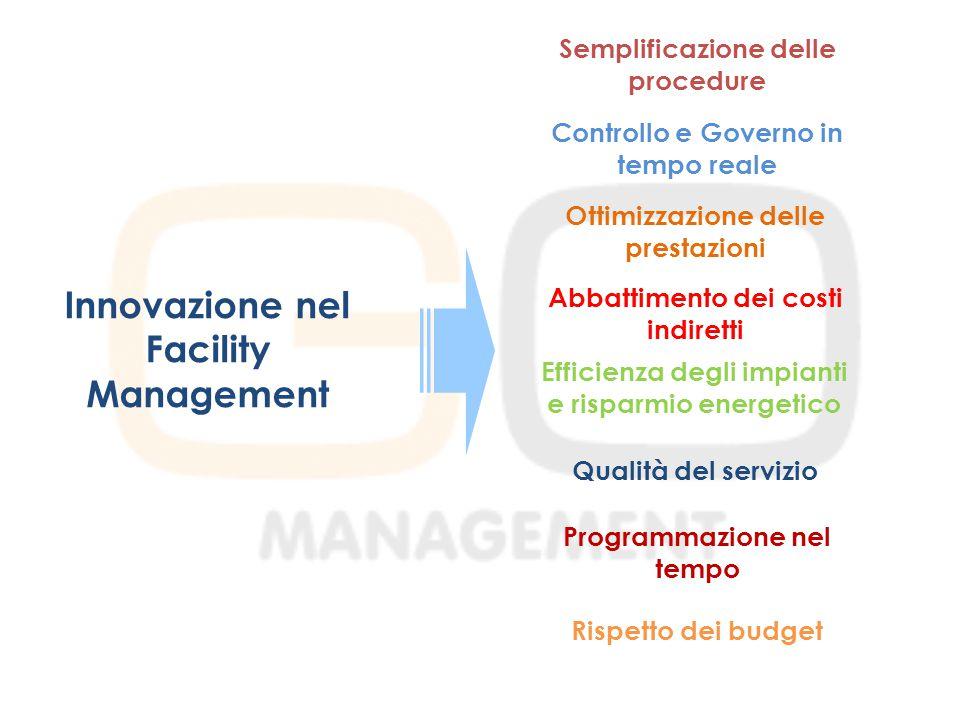 Innovazione nel Facility Management