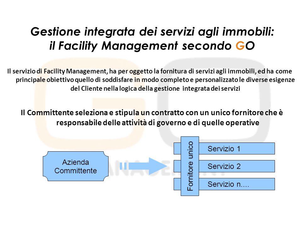 Gestione integrata dei servizi agli immobili: il Facility Management secondo GO