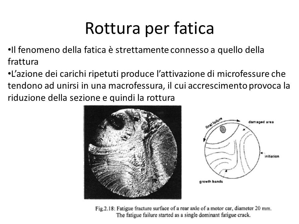 Rottura per fatica Il fenomeno della fatica è strettamente connesso a quello della frattura.