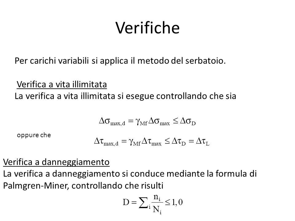 Verifiche Per carichi variabili si applica il metodo del serbatoio.