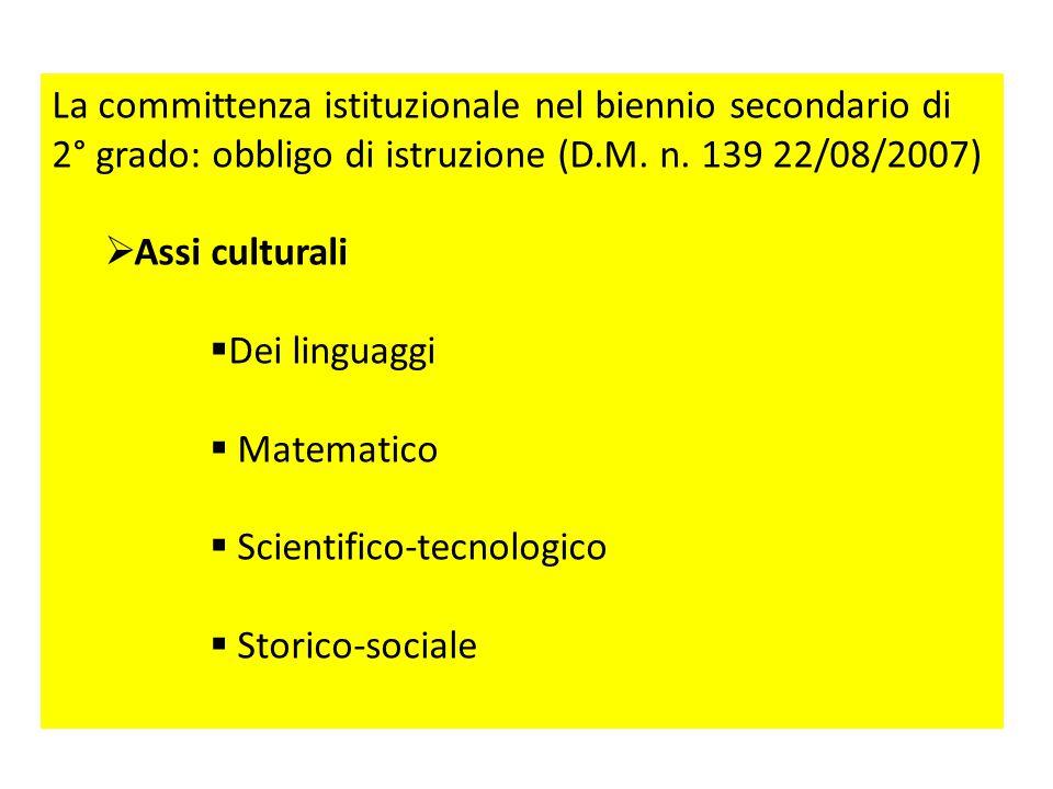 La committenza istituzionale nel biennio secondario di 2° grado: obbligo di istruzione (D.M. n. 139 22/08/2007)