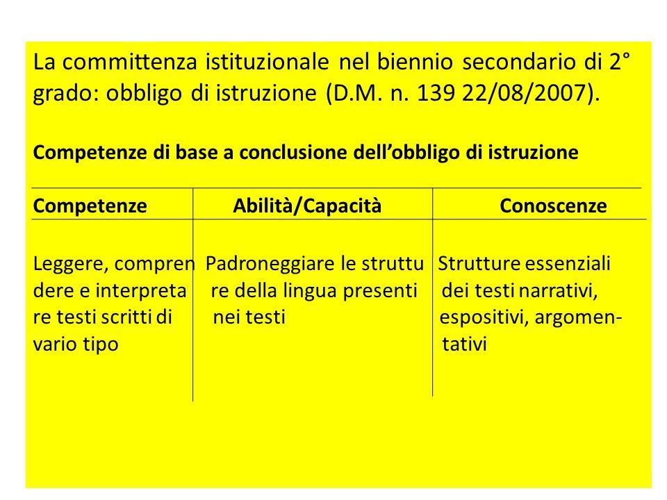 La committenza istituzionale nel biennio secondario di 2° grado: obbligo di istruzione (D.M. n. 139 22/08/2007).