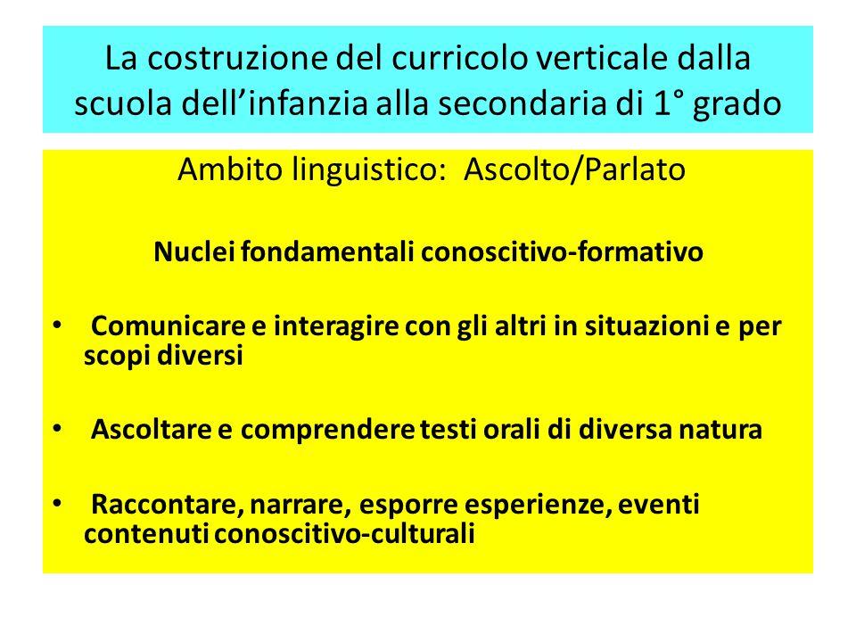 Nuclei fondamentali conoscitivo-formativo