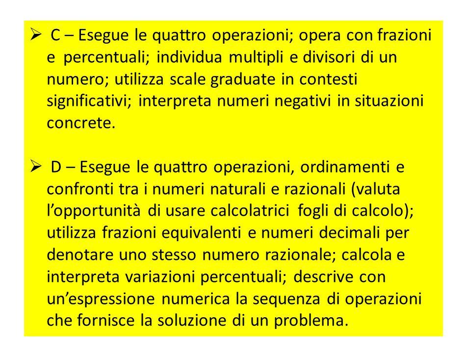 C – Esegue le quattro operazioni; opera con frazioni e percentuali; individua multipli e divisori di un numero; utilizza scale graduate in contesti significativi; interpreta numeri negativi in situazioni concrete.