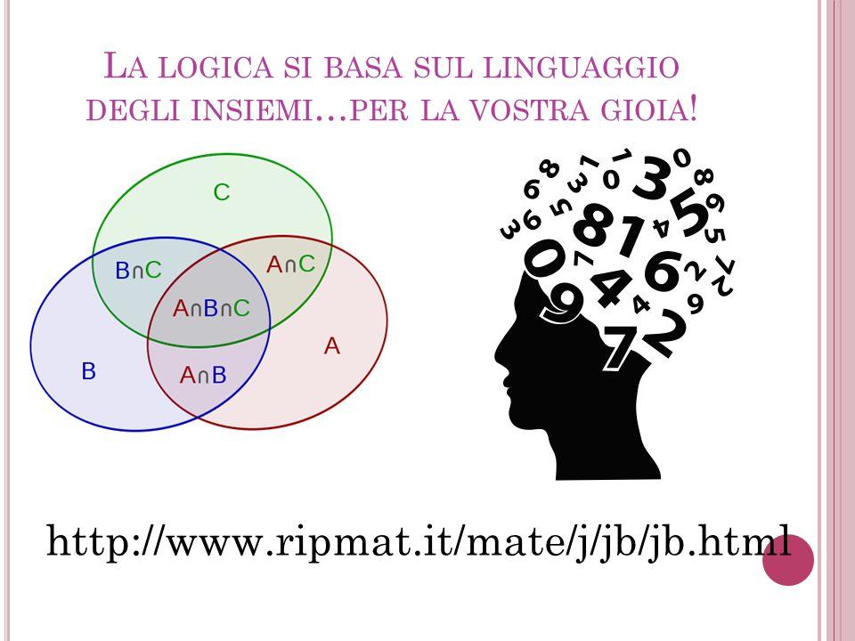 La logica si basa sul linguaggio degli insiemi…per la vostra gioia!