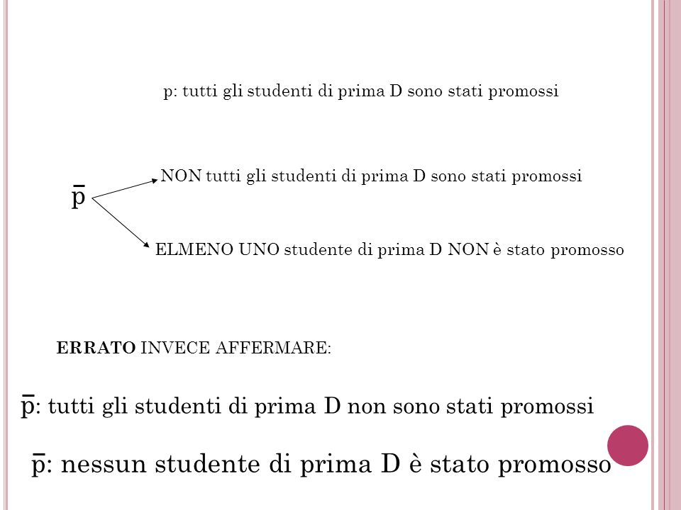 p: tutti gli studenti di prima D non sono stati promossi