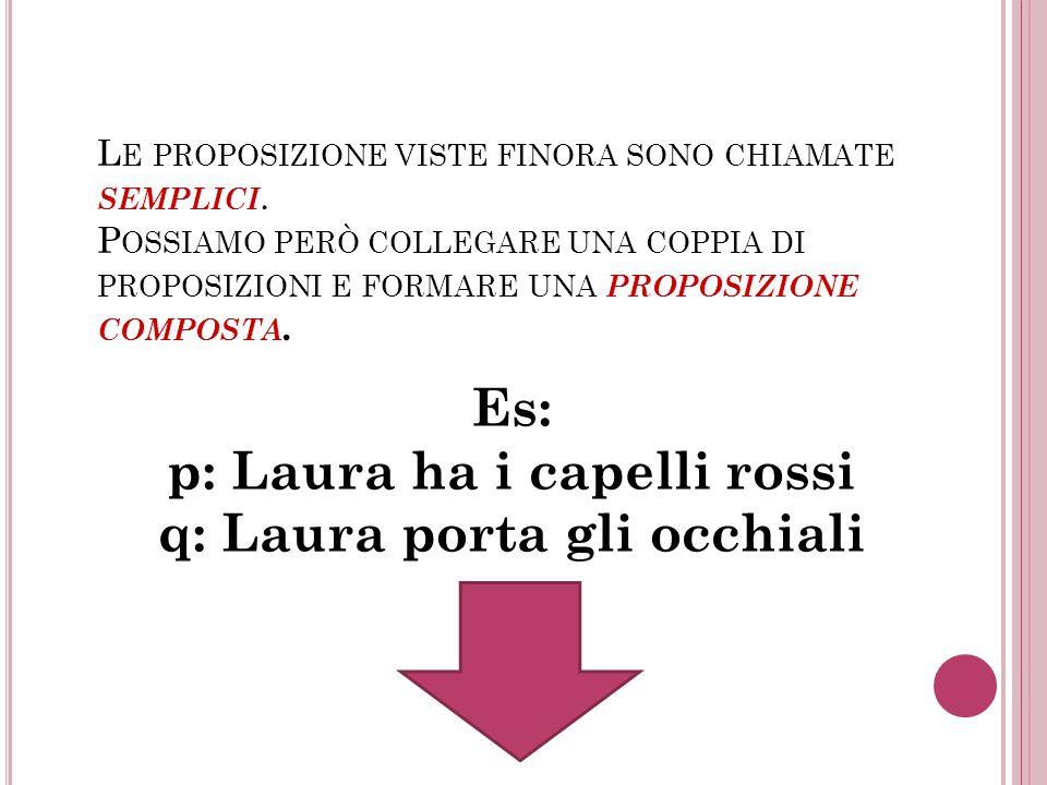p: Laura ha i capelli rossi q: Laura porta gli occhiali