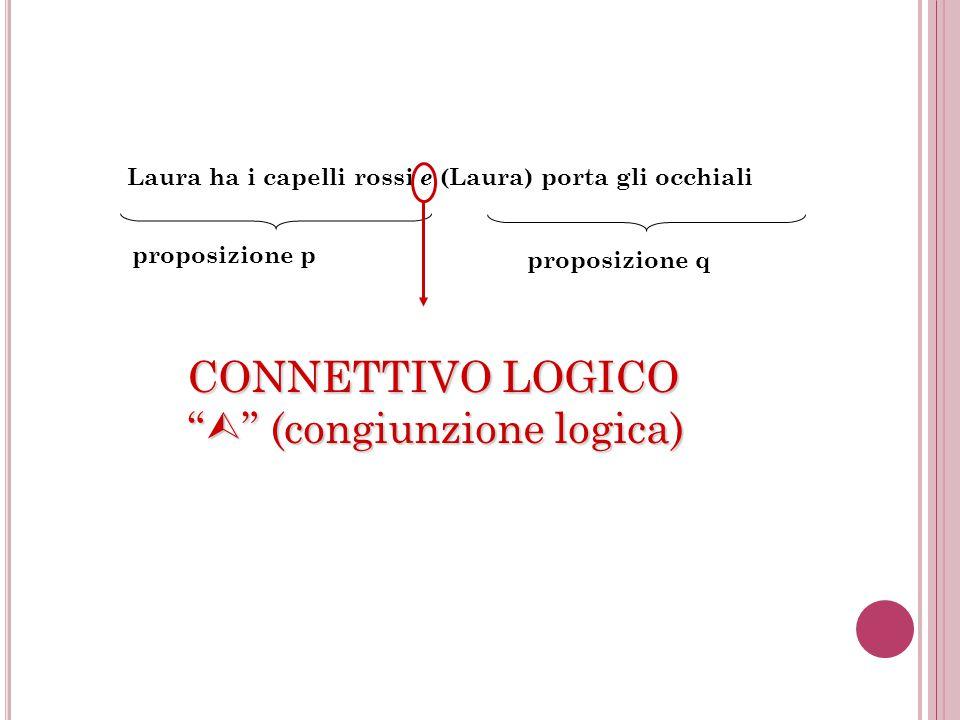  (congiunzione logica)