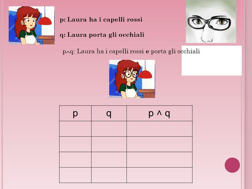 pq: Laura ha i capelli rossi e porta gli occhiali