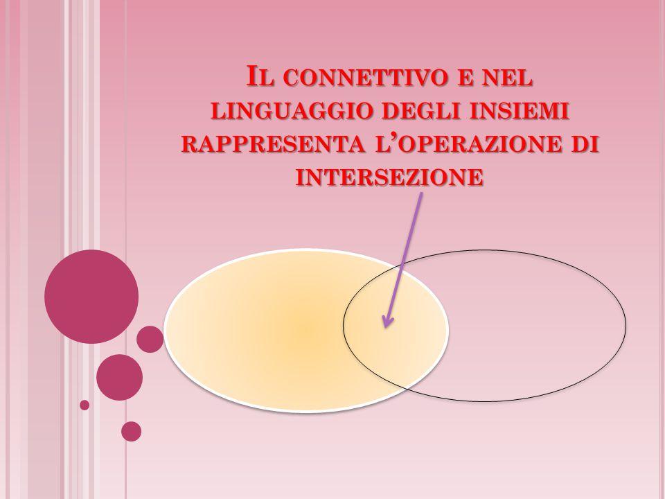Il connettivo e nel linguaggio degli insiemi rappresenta l'operazione di intersezione
