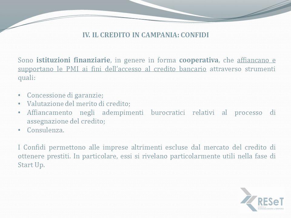 IV. IL CREDITO IN CAMPANIA: CONFIDI