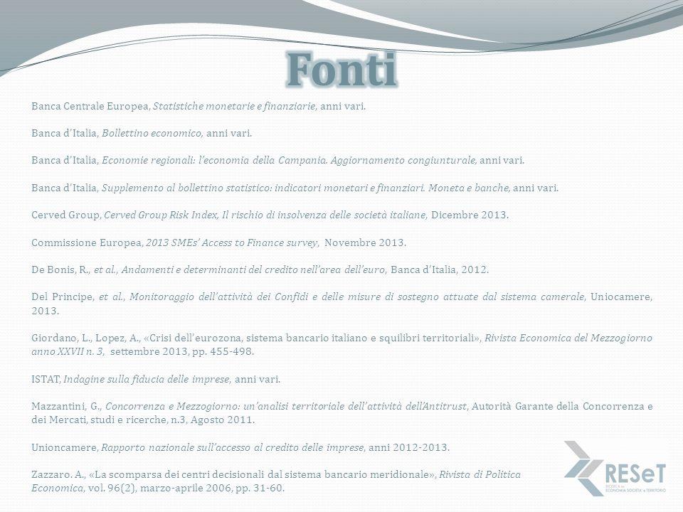 Fonti Banca Centrale Europea, Statistiche monetarie e finanziarie, anni vari. Banca d'Italia, Bollettino economico, anni vari.