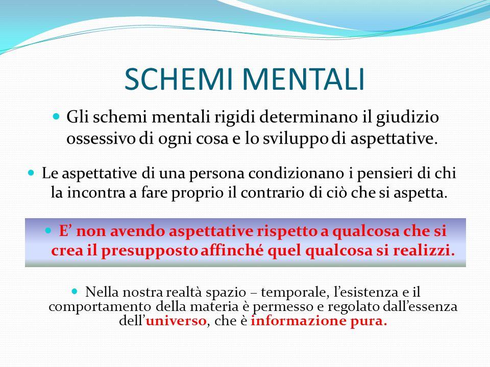 SCHEMI MENTALI Gli schemi mentali rigidi determinano il giudizio ossessivo di ogni cosa e lo sviluppo di aspettative.