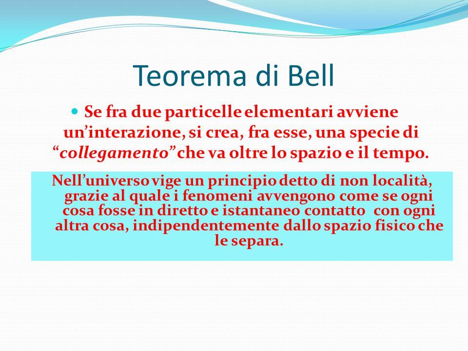 Teorema di Bell