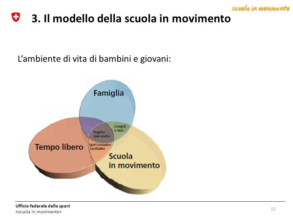 3. Il modello della scuola in movimento