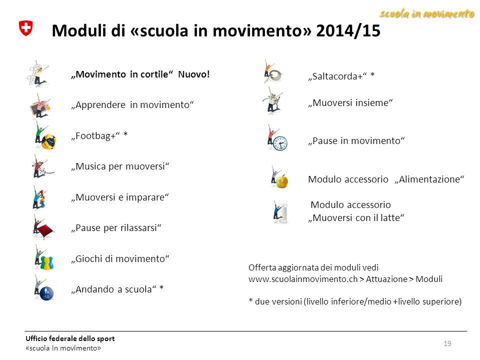 Moduli di «scuola in movimento» 2014/15
