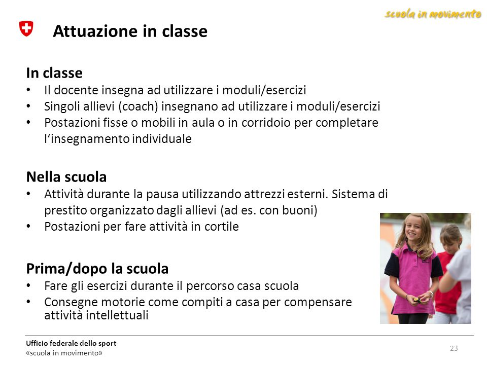 Attuazione in classe In classe Nella scuola Prima/dopo la scuola