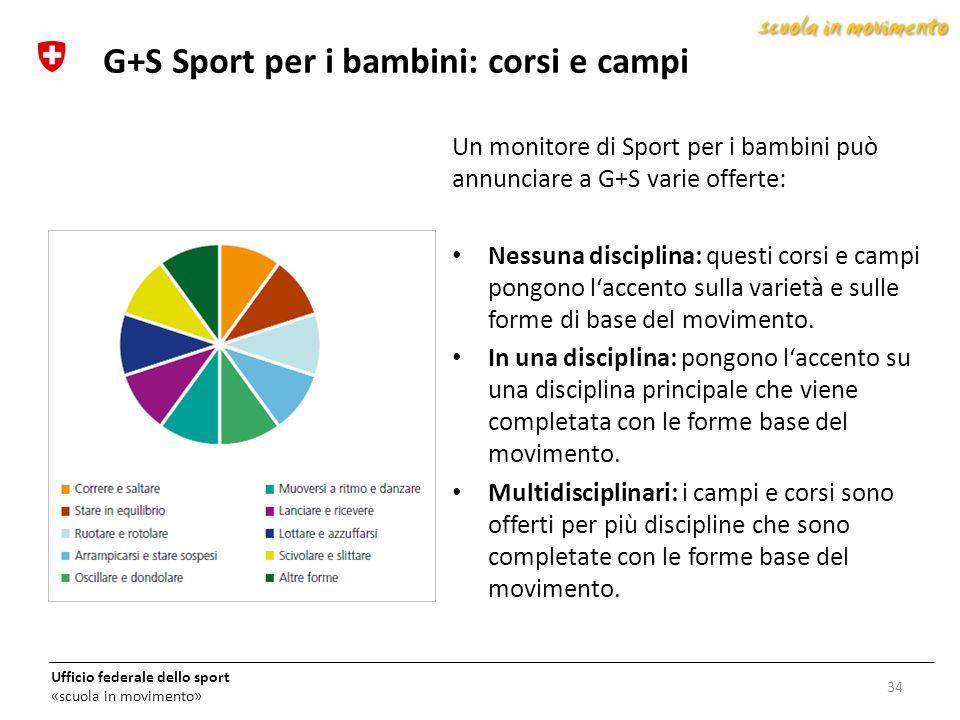 G+S Sport per i bambini: corsi e campi