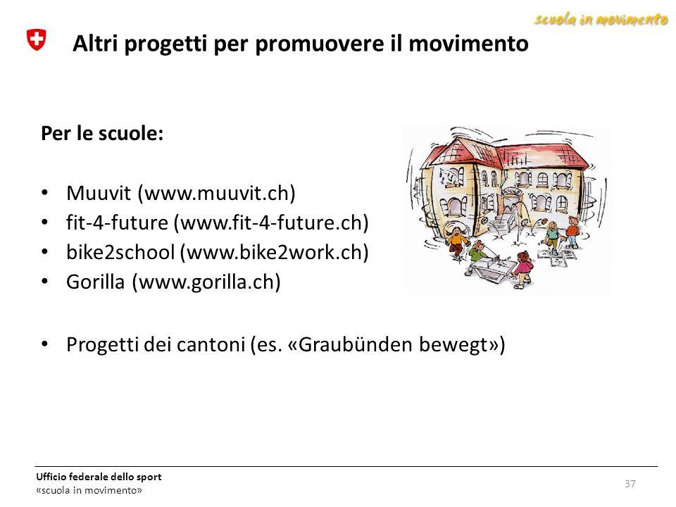 Altri progetti per promuovere il movimento