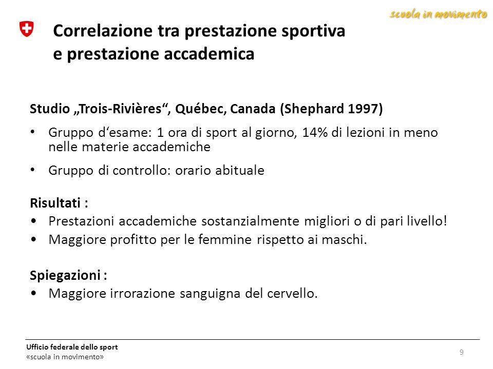 Correlazione tra prestazione sportiva e prestazione accademica