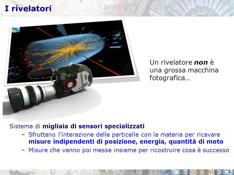 I rivelatori Un rivelatore non è una grossa macchina fotografica…