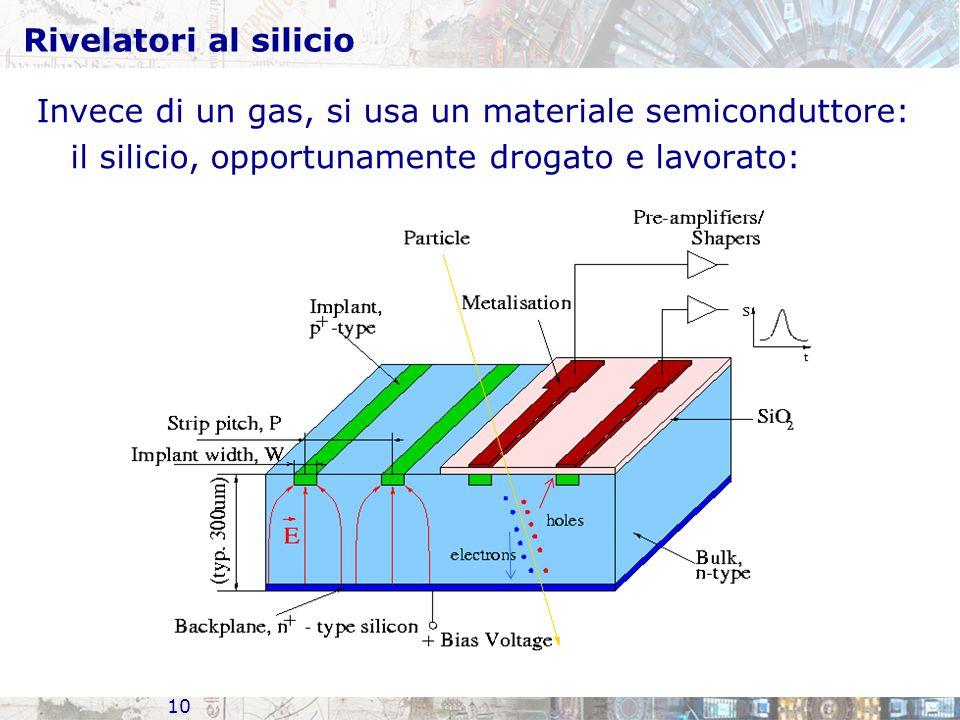 Rivelatori al silicio Invece di un gas, si usa un materiale semiconduttore: il silicio, opportunamente drogato e lavorato: