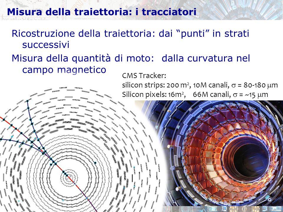 Misura della traiettoria: i tracciatori