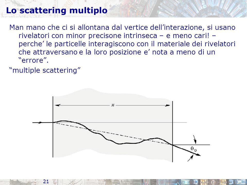 Lo scattering multiplo