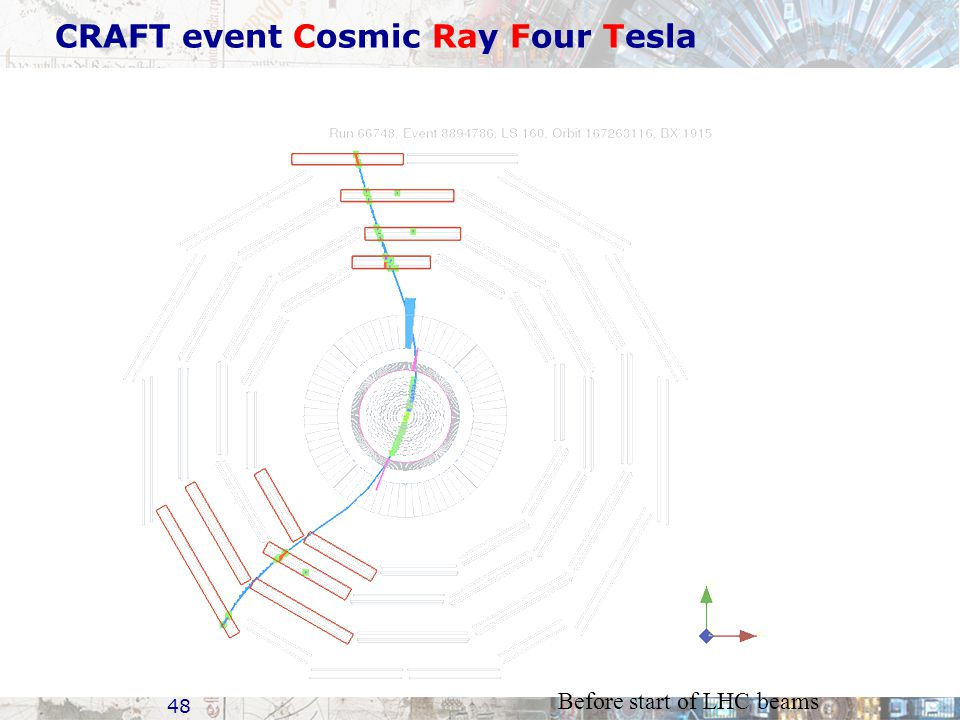 CRAFT event Cosmic Ray Four Tesla