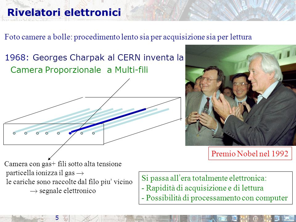 Rivelatori elettronici