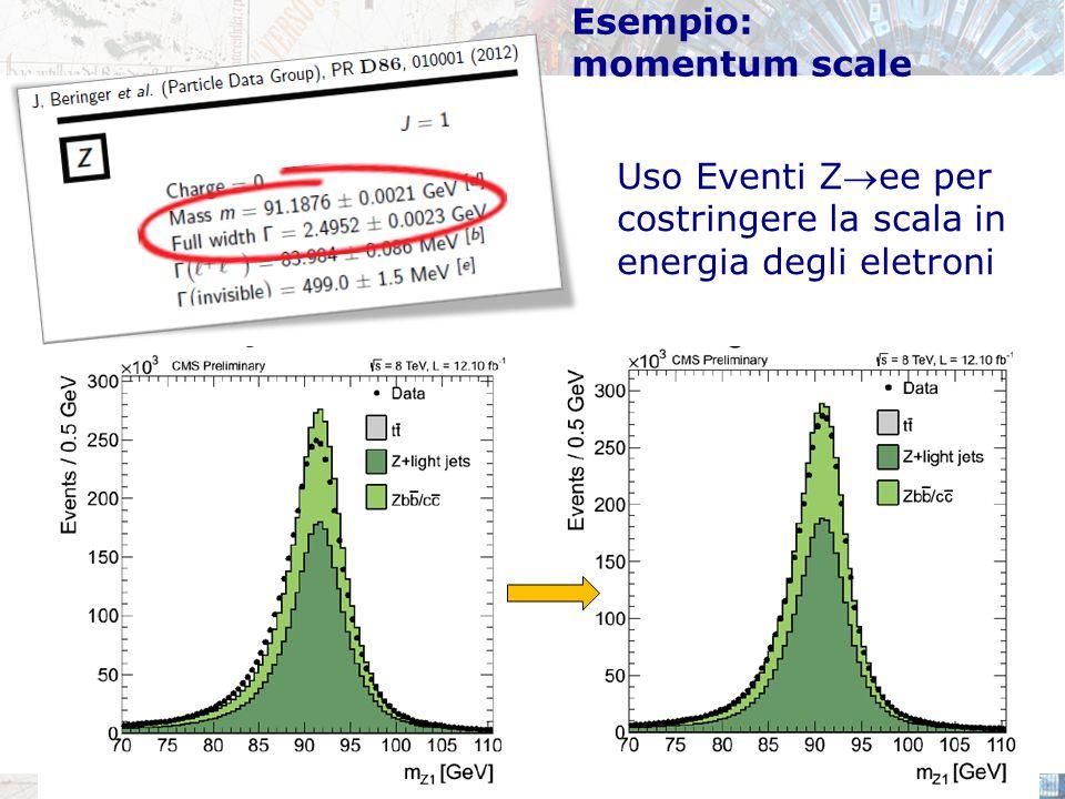 Esempio: momentum scale