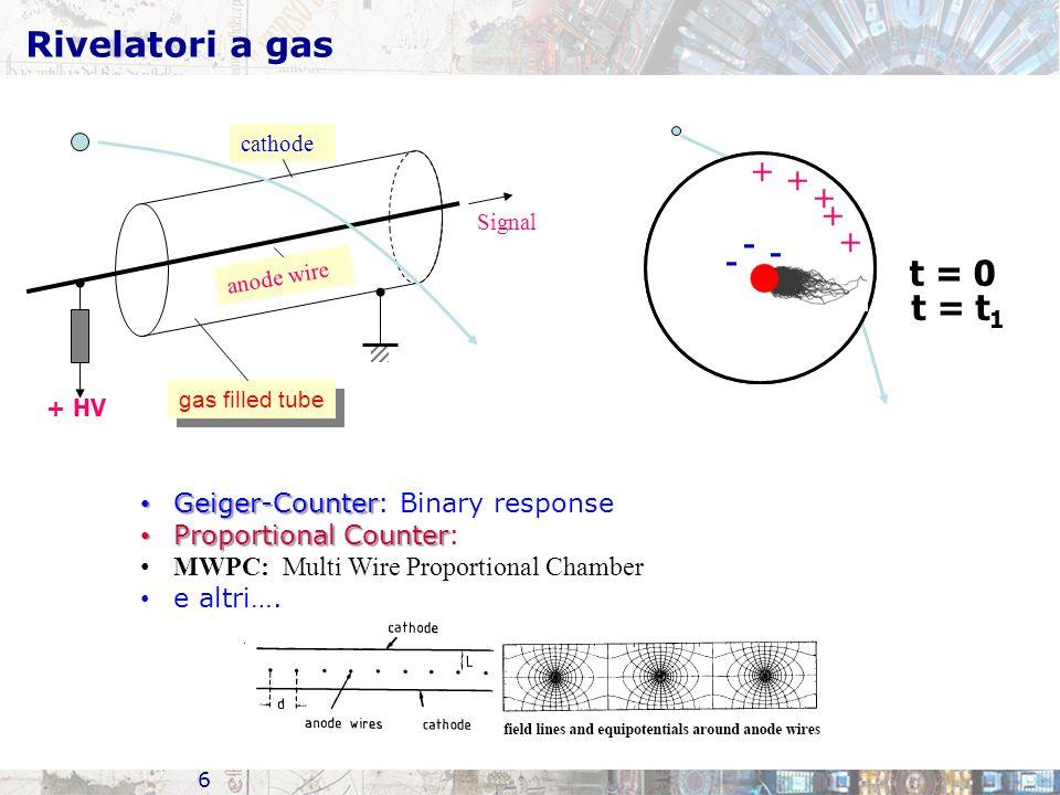 Rivelatori a gas t = 0 - + - + t = t1 Geiger-Counter: Binary response