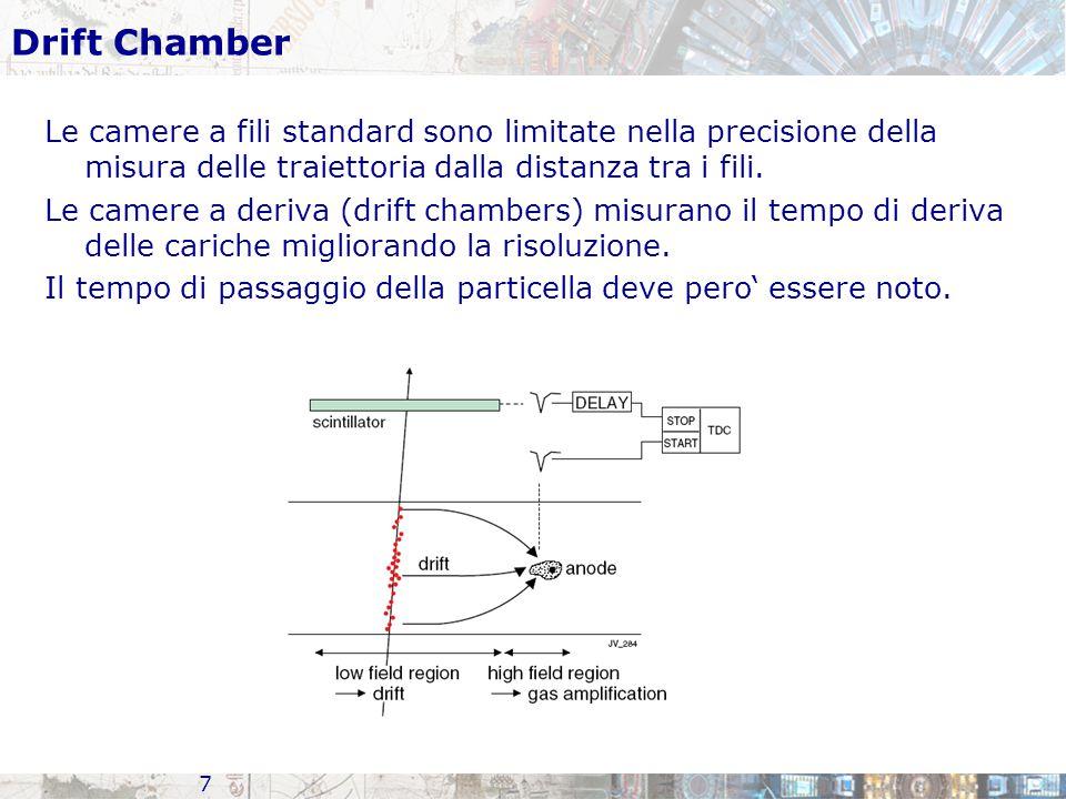 Drift Chamber