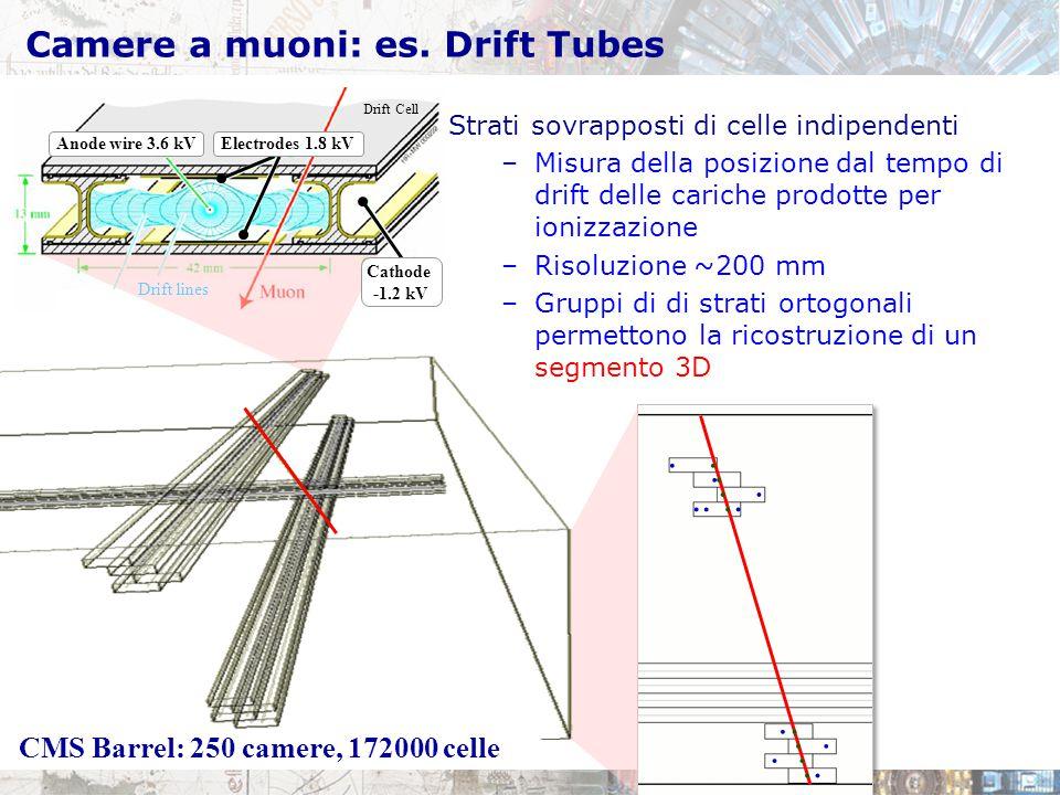 Camere a muoni: es. Drift Tubes