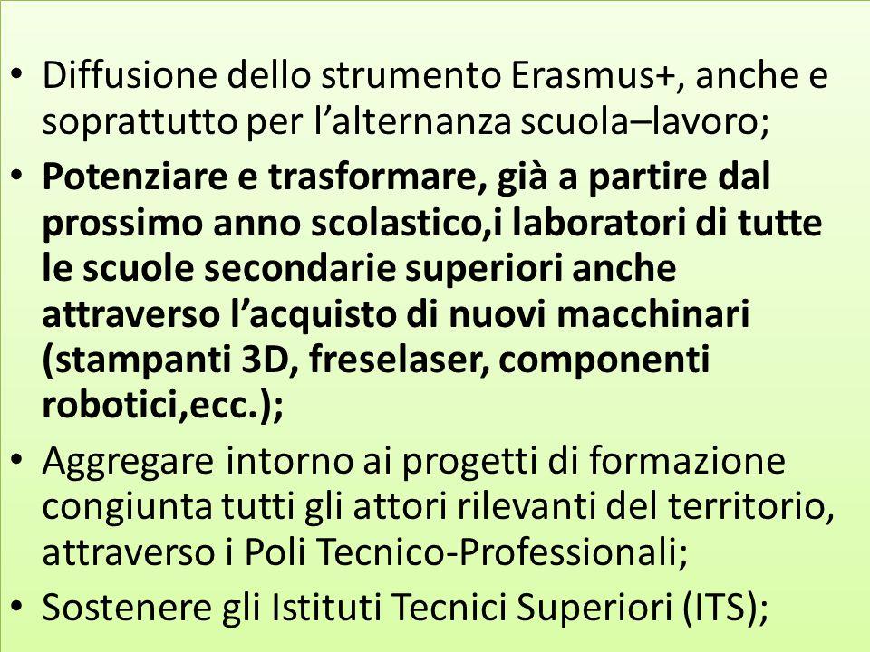 Diffusione dello strumento Erasmus+, anche e soprattutto per l'alternanza scuola–lavoro;