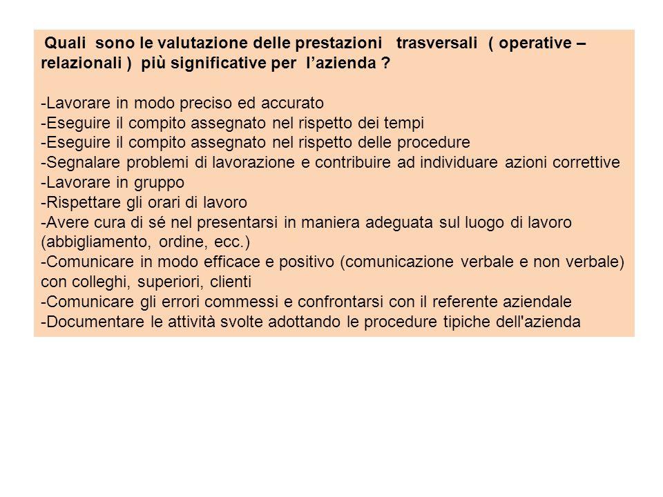 Quali sono le valutazione delle prestazioni trasversali ( operative – relazionali ) più significative per l'azienda